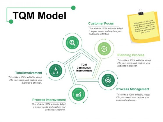 TQM Model Ppt PowerPoint Presentation Model Maker