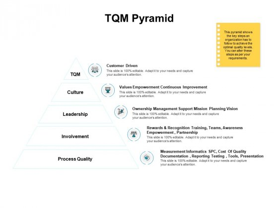 TQM Pyramid Ppt PowerPoint Presentation Layouts Backgrounds