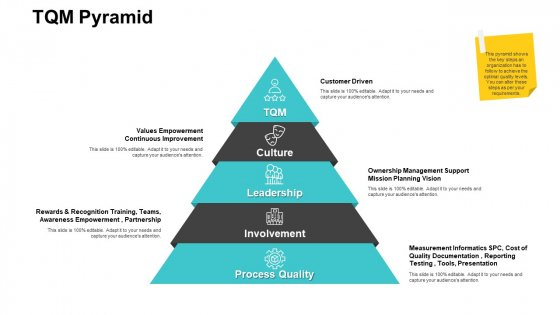 TQM Pyramid Ppt PowerPoint Presentation Summary Designs