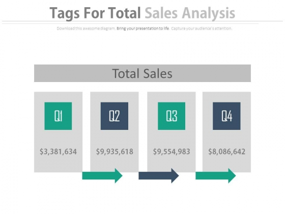 Table For Total Sales Analysis Powerpoint Slides