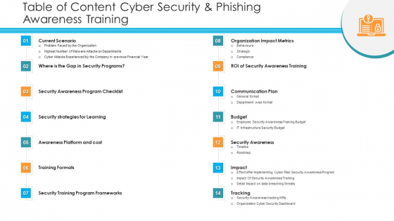 Table Of Content Cyber Security And Phishing Awareness Training Hacking Prevention Awareness Training For IT Security Elements PDF