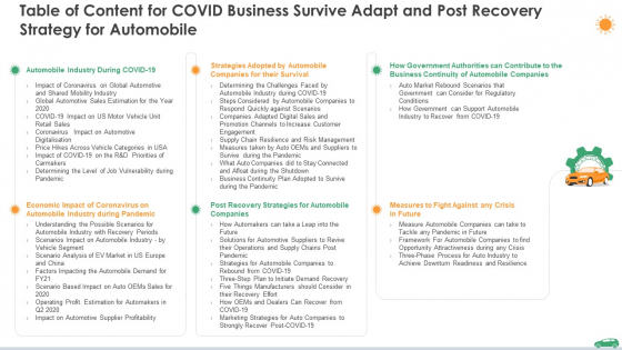 Table Of Content For Covid Business Survive Adapt And Post Recovery Strategy For Automobile Ppt Ideas Grid PDF