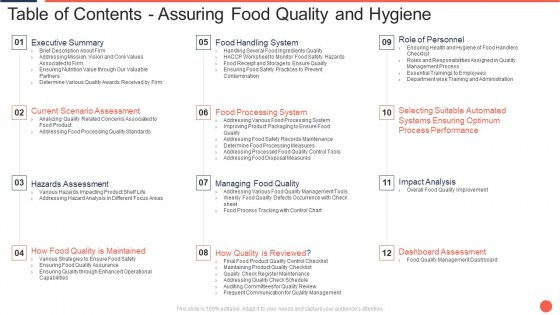 Table Of Contents Assuring Food Quality And Hygiene Topics PDF