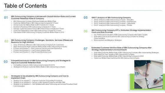 Table Of Contents Elements PDF