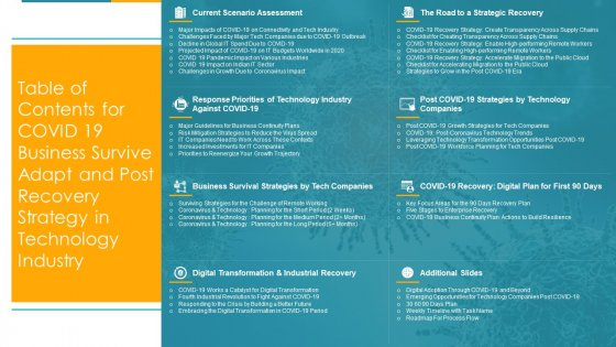 Table Of Contents For COVID 19 Business Strategy In Technology Industry Ppt Show Graphics Tutorials PDF