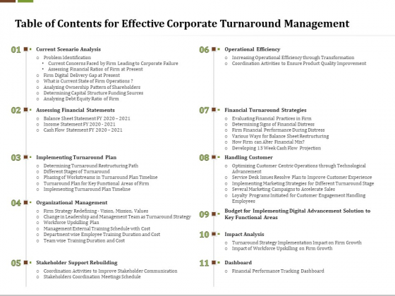 Table Of Contents For Effective Corporate Turnaround Management Introduction PDF