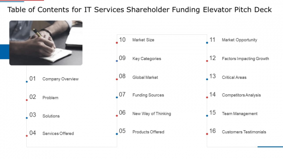Table Of Contents For IT Services Shareholder Funding Elevator Pitch Deck Microsoft PDF