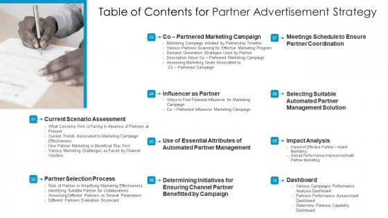 Table Of Contents For Partner Advertisement Strategy Ppt Summary Background Image PDF