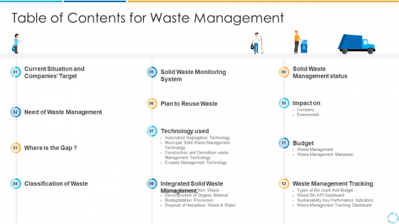 Table Of Contents For Waste Management Ppt PowerPoint Presentation Gallery Slideshow PDF