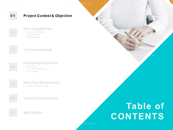 Table Of Contents Objective Ppt PowerPoint Presentation Professional Visuals
