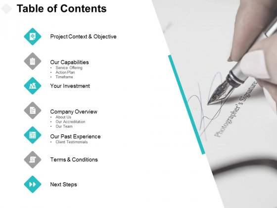 Table Of Contents Our Capabilities Ppt PowerPoint Presentation Inspiration Images
