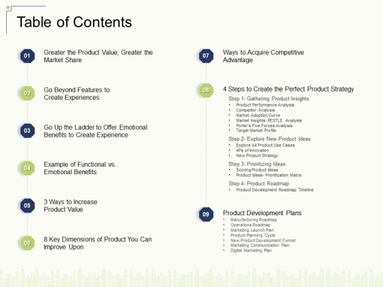 Table Of Contents Ppt Infographic Template Gallery PDF