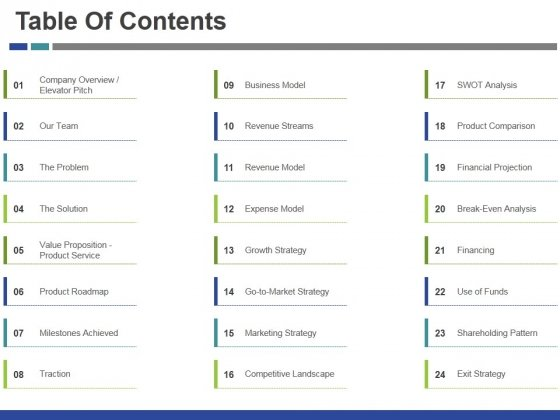 Table Of Contents Ppt Powerpoint Presentation Background Image Powerpoint Templates
