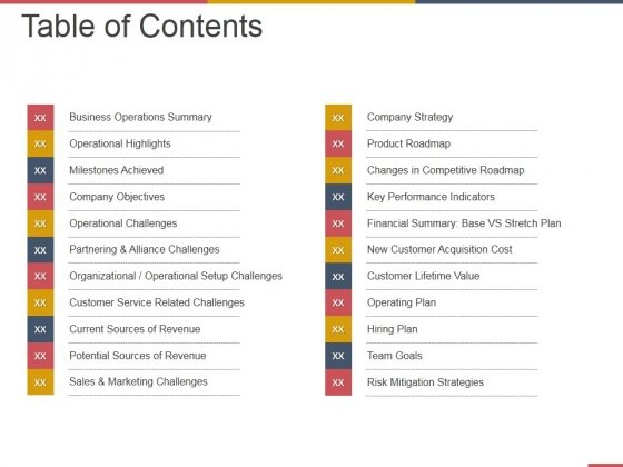 Table Of Contents Ppt PowerPoint Presentation Pictures Display