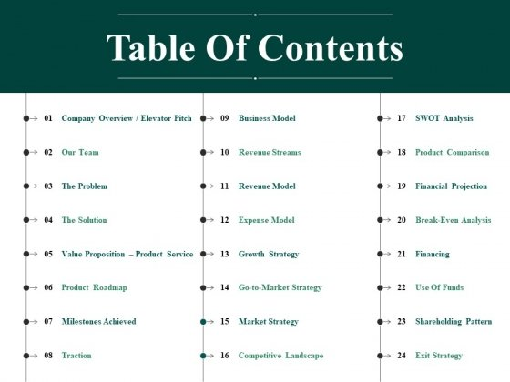 Table Of Contents Ppt PowerPoint Presentation Portfolio Graphics Pictures