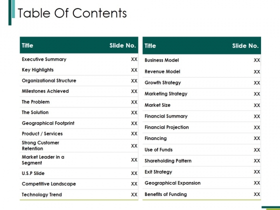 Table Of Contents Ppt Powerpoint Presentation Professional
