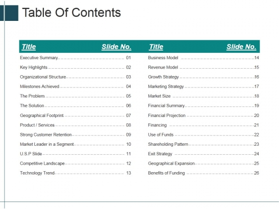 Table Of Contents Ppt PowerPoint Presentation Show Graphics