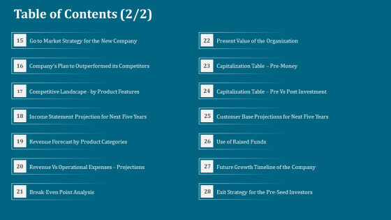 Table Of Contents Seed Funding Pitch Deck Ppt Slides Layouts PDF