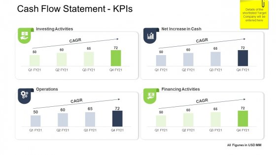 Tactical Merger Cash Flow Statement Kpis Ppt File Influencers PDF