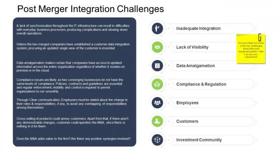 Tactical Merger Post Merger Integration Challenges Ppt Gallery Graphics Tutorials PDF