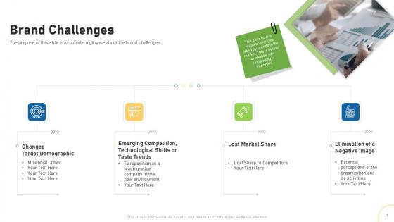Tactical Plan For Brand Remodeling Brand Challenges Ppt Ideas Slides PDF