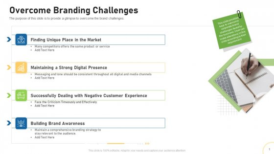 Tactical Plan For Brand Remodeling Overcome Branding Challenges Ppt Layouts Examples PDF