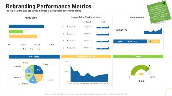 Tactical_Plan_For_Brand_Remodeling_Rebranding_Performance_Metrics_Ppt_Icon_Brochure_PDF_Slide_1