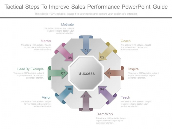 Tactical Steps To Improve Sales Performance Powerpoint Guide