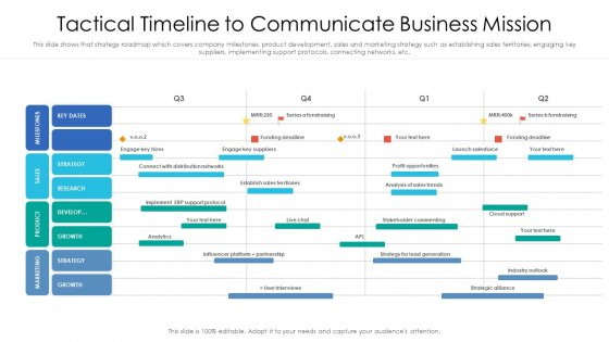 Tactical Timeline To Communicate Business Mission Ppt Images PDF
