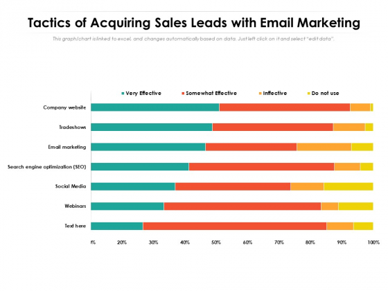 Tactics Of Acquiring Sales Leads With Email Marketing Ppt PowerPoint Presentation Icon Background Images PDF