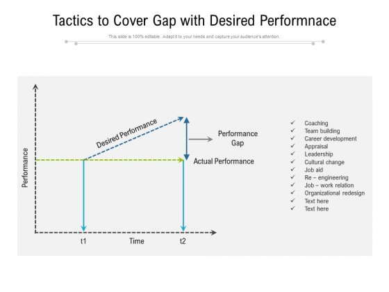 Tactics To Cover Gap With Desired Performnace Ppt Powerpoint Presentation Inspiration Brochure Pdf