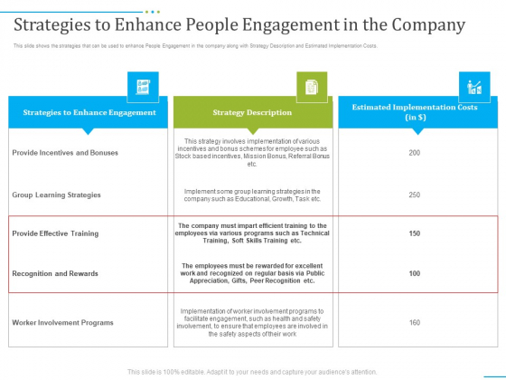 Tactics_To_Develop_People_Engagement_In_Organization_Ppt_PowerPoint_Presentation_Complete_Deck_With_Slides_Slide_13
