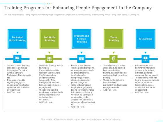 Tactics_To_Develop_People_Engagement_In_Organization_Ppt_PowerPoint_Presentation_Complete_Deck_With_Slides_Slide_14