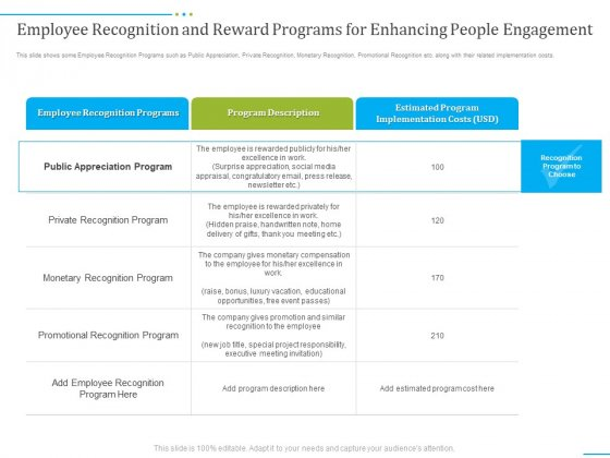 Tactics_To_Develop_People_Engagement_In_Organization_Ppt_PowerPoint_Presentation_Complete_Deck_With_Slides_Slide_16