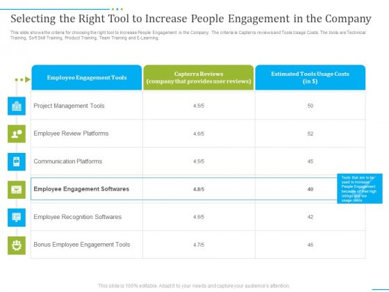 Tactics_To_Develop_People_Engagement_In_Organization_Ppt_PowerPoint_Presentation_Complete_Deck_With_Slides_Slide_19