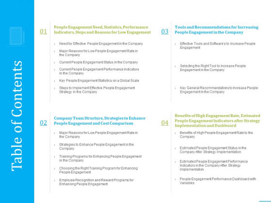 Tactics_To_Develop_People_Engagement_In_Organization_Ppt_PowerPoint_Presentation_Complete_Deck_With_Slides_Slide_3