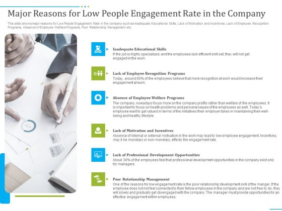 Tactics_To_Develop_People_Engagement_In_Organization_Ppt_PowerPoint_Presentation_Complete_Deck_With_Slides_Slide_6