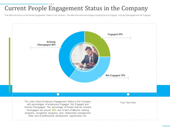 Tactics_To_Develop_People_Engagement_In_Organization_Ppt_PowerPoint_Presentation_Complete_Deck_With_Slides_Slide_7