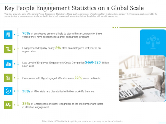 Tactics_To_Develop_People_Engagement_In_Organization_Ppt_PowerPoint_Presentation_Complete_Deck_With_Slides_Slide_9