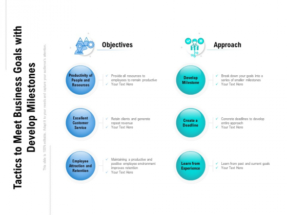 Tactics To Meet Business Goals With Develop Milestones Ppt PowerPoint Presentation Show Professional PDF