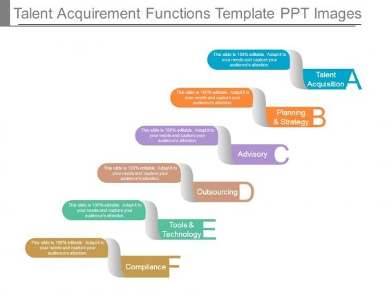 Talent Acquirement Functions Template Ppt Images