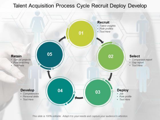 Talent Acquisition Process Cycle Recruit Deploy Develop Ppt PowerPoint Presentation Inspiration Show