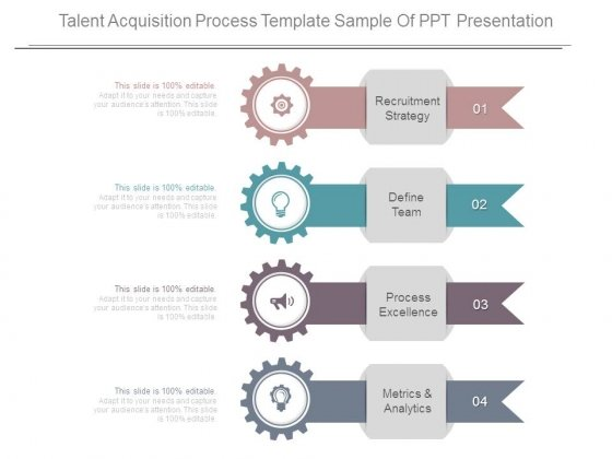 Talent Acquisition Process Template Sample Of Ppt Presentation