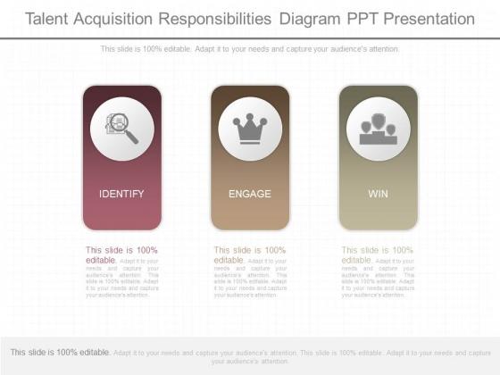 Talent Acquisition Responsibilities Diagram Ppt Presentation