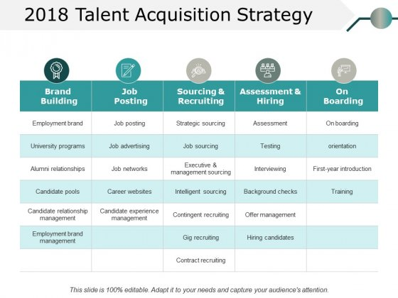 Talent_Acquisition_Strategy_Ppt_PowerPoint_Presentation_Gallery_Graphics_Tutorials_Slide_1
