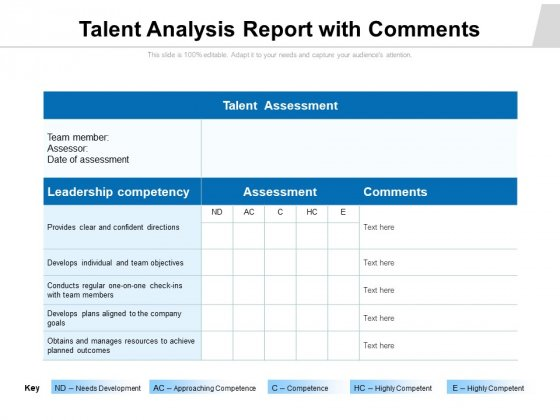 Talent Analysis Report With Comments Ppt PowerPoint Presentation Icon Clipart Images PDF