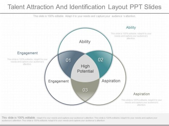 Talent Attraction And Identification Layout Ppt Slides