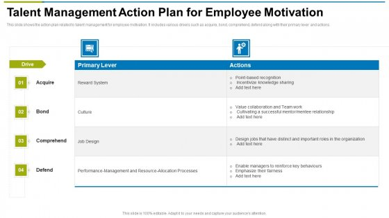 Talent Management Action Plan For Employee Motivation Ppt Inspiration Themes PDF