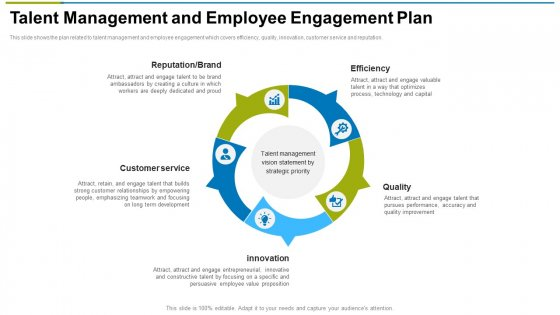 Talent Management And Employee Engagement Plan Ppt File Icon PDF