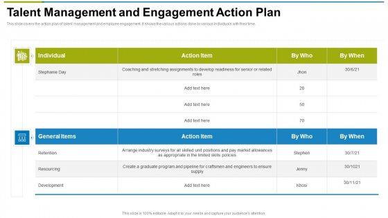 Talent_Management_And_Engagement_Action_Plan_Ppt_Outline_Samples_PDF_Slide_1